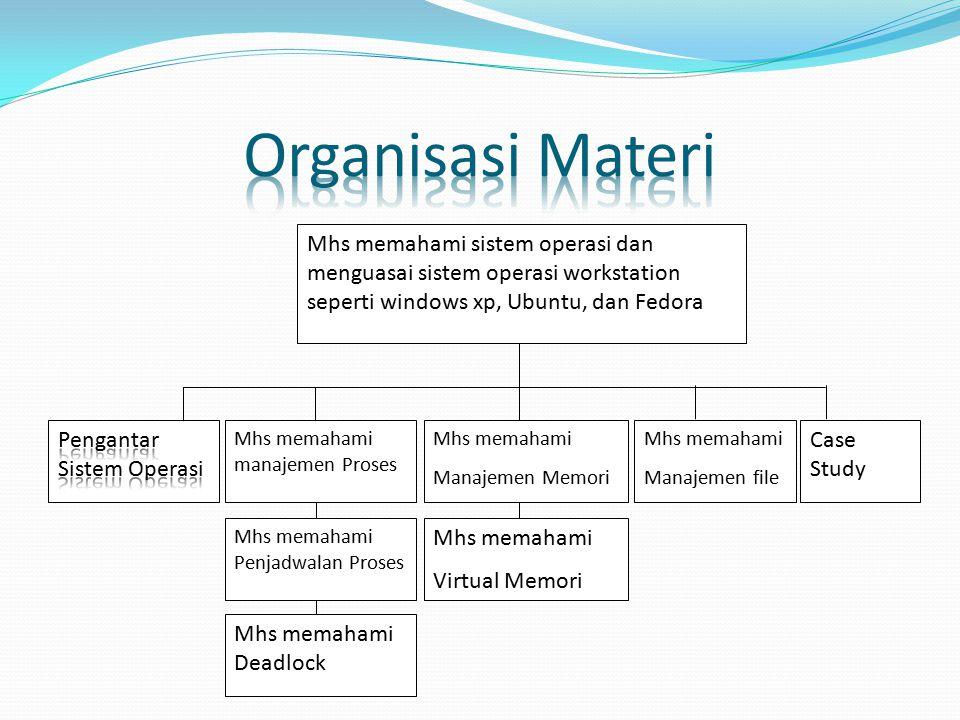 Mhs memahami sistem operasi dan menguasai sistem operasi workstation seperti windows xp, Ubuntu, dan Fedora Mhs memahami manajemen Proses Case Study Mhs memahami Penjadwalan Proses Mhs memahami Deadlock Mhs memahami Manajemen Memori Mhs memahami Virtual Memori Mhs memahami Manajemen file