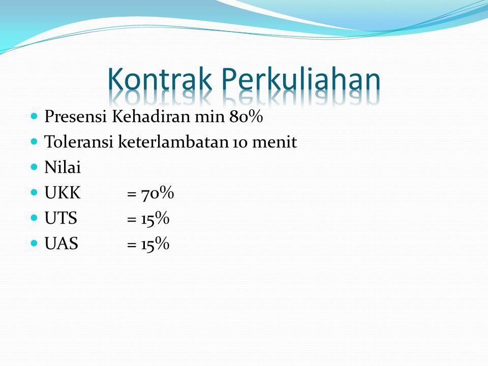 Presensi Kehadiran min 80% Toleransi keterlambatan 10 menit Nilai UKK= 70% UTS= 15% UAS= 15%