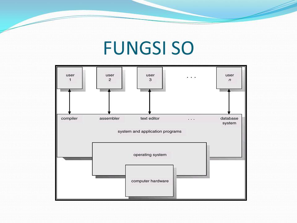 FUNGSI SO