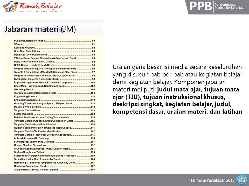 PPB Pengembangan Profesi Berkelanjutan Hak Cipta Pustekkom 2013 Jabaran materi (JM) Uraian garis besar isi media secara keseluruhan yang disusun bab per bab atau kegiatan belajar demi kegiatan belajar.