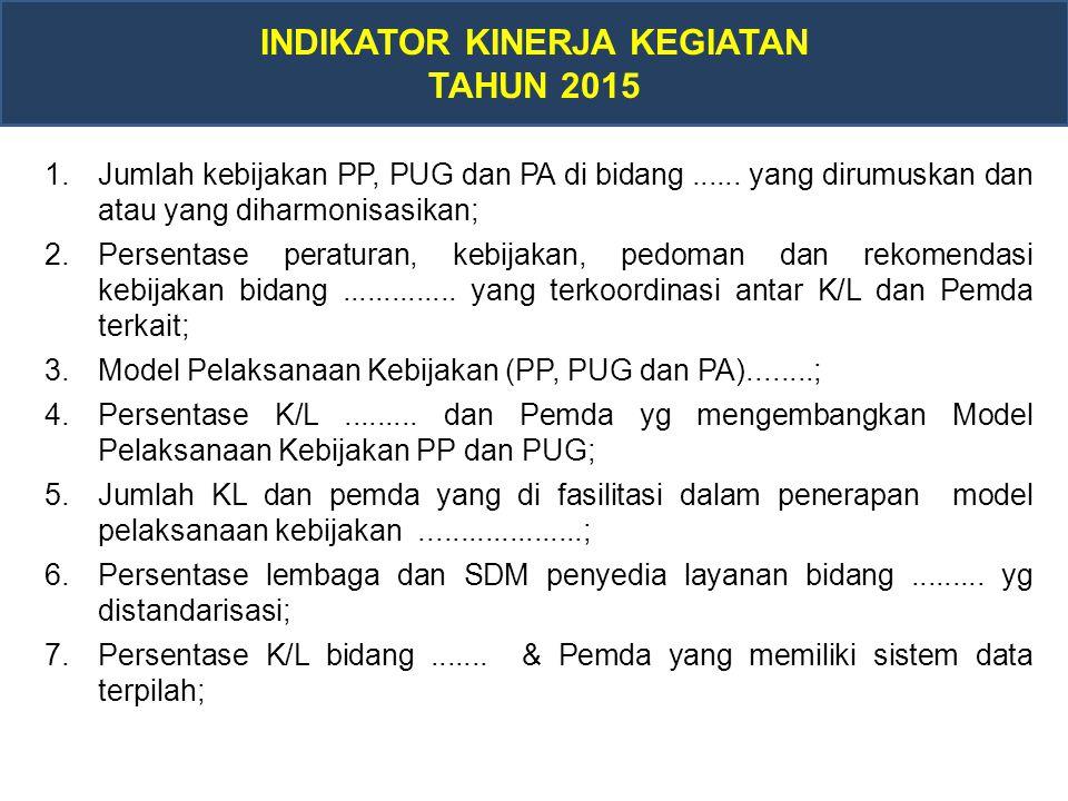1.Jumlah kebijakan PP, PUG dan PA di bidang......