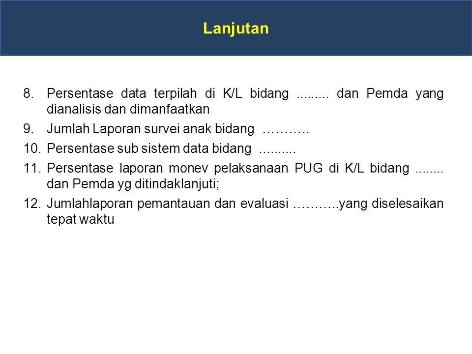 8.Persentase data terpilah di K/L bidang.........