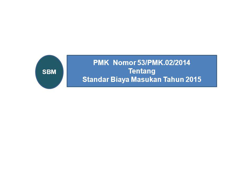 SBM PMK Nomor 53/PMK.02/2014 Tentang Standar Biaya Masukan Tahun 2015