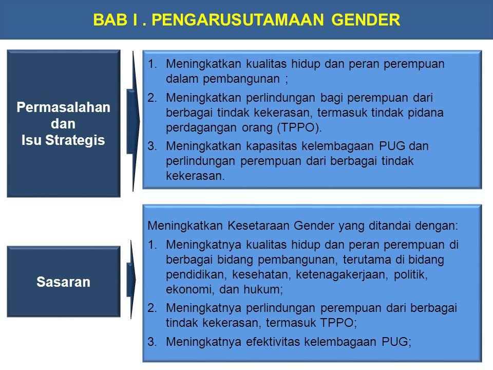 1.Meningkatkan kualitas hidup dan peran perempuan di berbagai bidang pembangunan; 2.Meningkatkan perlindungan perempuan dari berbagai tindak kekerasan, 3.Meningkatkan efektivitas kelembagaan PUG/PPRG dan perlindungan perempuan dari berbagai tindak kekerasan; Arah Kebijakan 1.Peningkatan pemahaman dan komitmen tentang pentingnya pengintegrasian perspektif gender dalam berbagai tahapan, proses, dan bidang pembangunan, di tingkat nasional maupun di daerah; 2.Penerapan Perencanaan dan Penganggaran yang Responsif Gender (PPRG) di dalam berbagai bidang pembangunan, terutama di bidang pendidikan, kesehatan, ketenagakerjaan, politik, ekonomi, dan hukum.