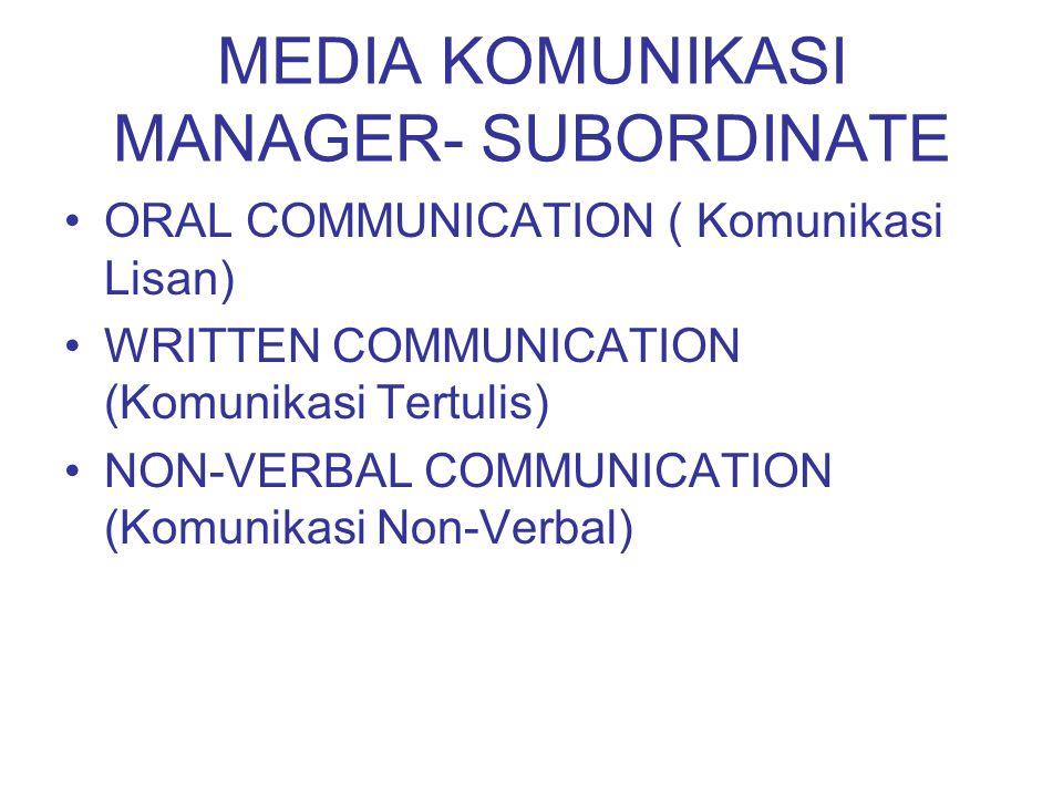 MEDIA KOMUNIKASI MANAGER- SUBORDINATE ORAL COMMUNICATION ( Komunikasi Lisan) WRITTEN COMMUNICATION (Komunikasi Tertulis) NON-VERBAL COMMUNICATION (Kom