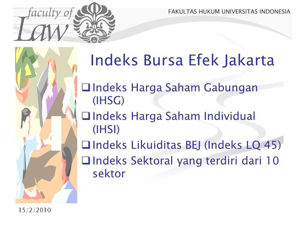 15/2/2010 Indeks Bursa Efek Jakarta  Indeks Harga Saham Gabungan (IHSG)  Indeks Harga Saham Individual (IHSI)  Indeks Likuiditas BEJ (Indeks LQ 45)