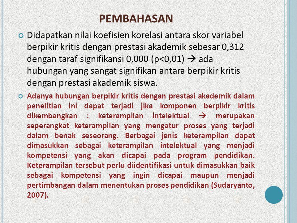 R ERATA E MPIRIK S KALA B ERPIKIR K RITIS 102,81 <66 : Sangat Rendah 66-83 : Rendah 85 : Sedang 117-134 : Tinggi >134 : Sangat Tinggi