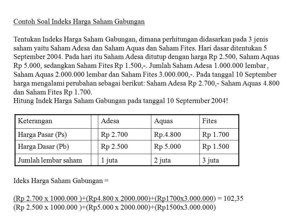 Contoh Soal Indeks Harga Saham Gabungan Tentukan Indeks Harga Saham Gabungan, dimana perhitungan didasarkan pada 3 jenis saham yaitu Saham Adesa dan S