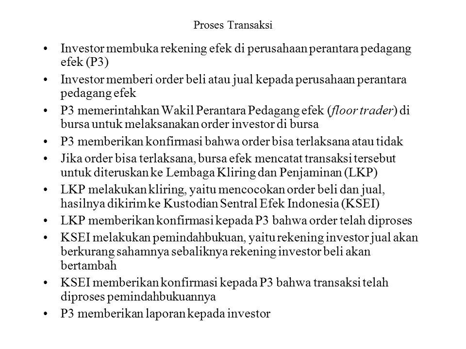 Proses Transaksi Investor membuka rekening efek di perusahaan perantara pedagang efek (P3) Investor memberi order beli atau jual kepada perusahaan per