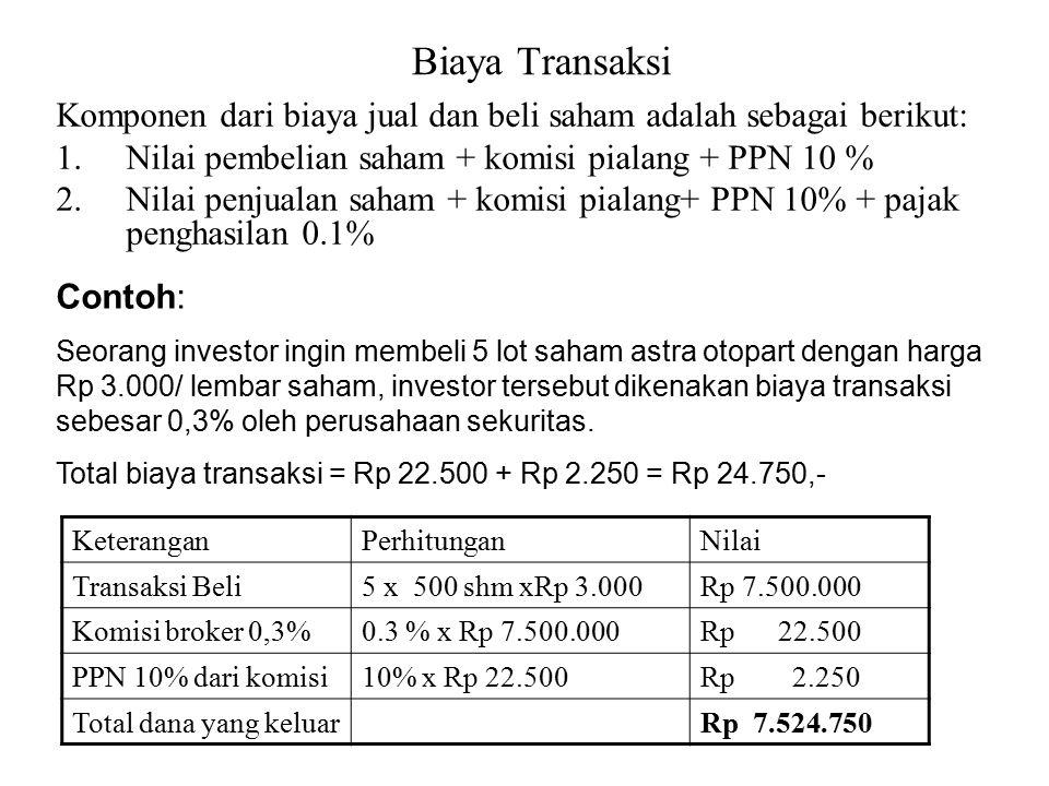 Biaya Transaksi Komponen dari biaya jual dan beli saham adalah sebagai berikut: 1.Nilai pembelian saham + komisi pialang + PPN 10 % 2.Nilai penjualan
