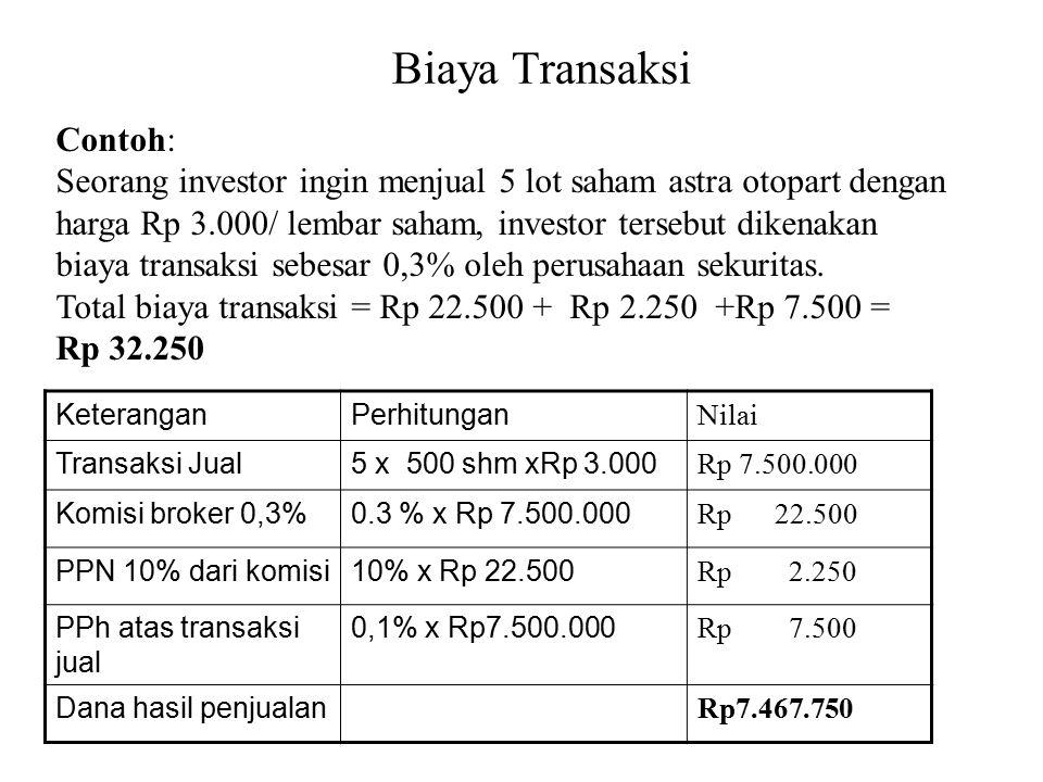 Biaya Transaksi KeteranganPerhitungan Nilai Transaksi Jual5 x 500 shm xRp 3.000 Rp 7.500.000 Komisi broker 0,3%0.3 % x Rp 7.500.000 Rp 22.500 PPN 10%