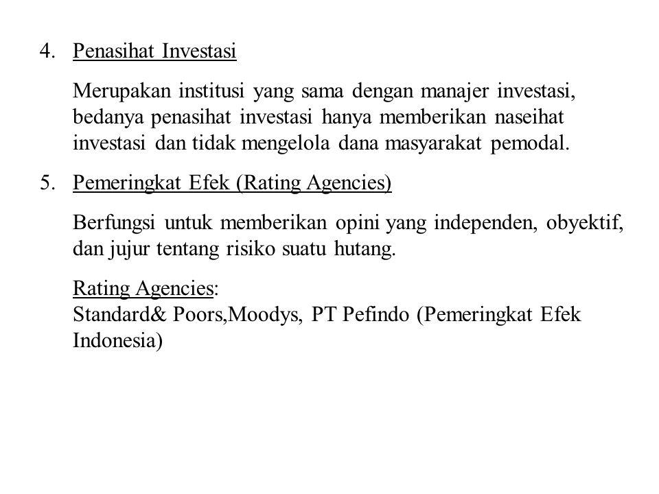 4.Penasihat Investasi Merupakan institusi yang sama dengan manajer investasi, bedanya penasihat investasi hanya memberikan naseihat investasi dan tida