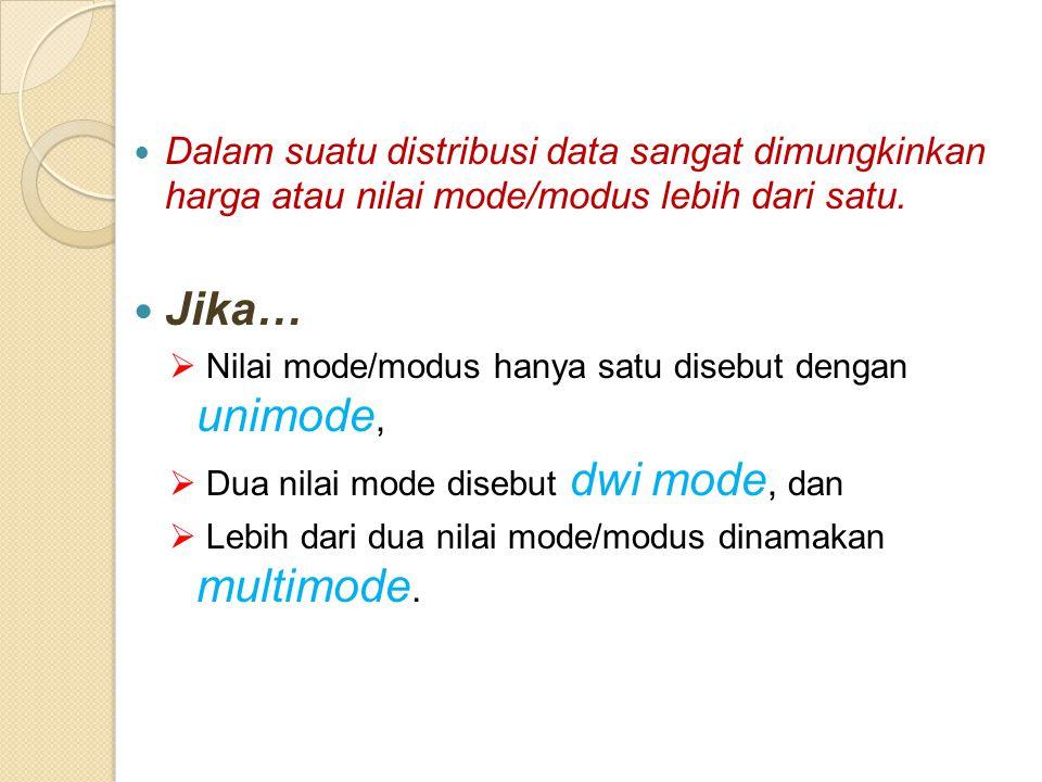 Dalam suatu distribusi data sangat dimungkinkan harga atau nilai mode/modus lebih dari satu. Jika…  Nilai mode/modus hanya satu disebut dengan unimod