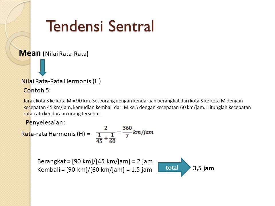 Tendensi Sentral Mean (Nilai Rata-Rata) Nilai Rata-Rata Hermonis (H) Contoh 5: Jarak kota S ke kota M = 90 km.