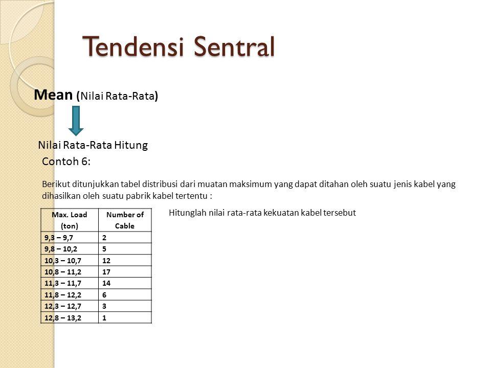Tendensi Sentral Mean (Nilai Rata-Rata) Nilai Rata-Rata Hitung Contoh 6: Berikut ditunjukkan tabel distribusi dari muatan maksimum yang dapat ditahan oleh suatu jenis kabel yang dihasilkan oleh suatu pabrik kabel tertentu : Max.
