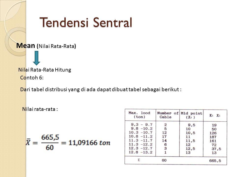 Tendensi Sentral Mean (Nilai Rata-Rata) Nilai Rata-Rata Hitung Contoh 6: Dari tabel distribusi yang di ada dapat dibuat tabel sebagai berikut : Nilai rata-rata :