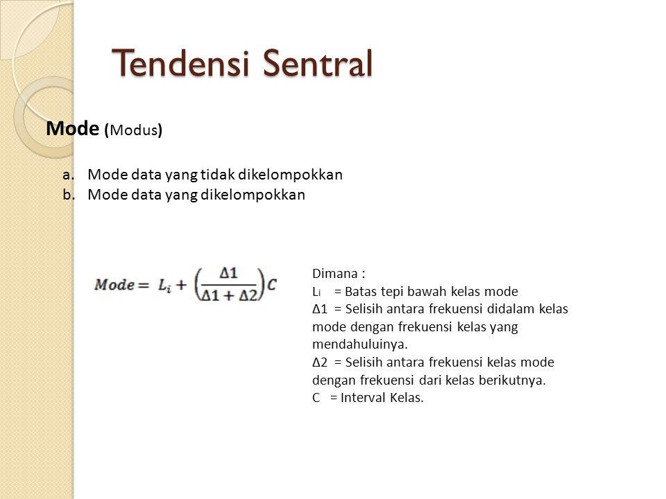 Tendensi Sentral Mode (Modus) a.Mode data yang tidak dikelompokkan b.Mode data yang dikelompokkan Dimana : L i = Batas tepi bawah kelas mode Δ1 = Selisih antara frekuensi didalam kelas mode dengan frekuensi kelas yang mendahuluinya.