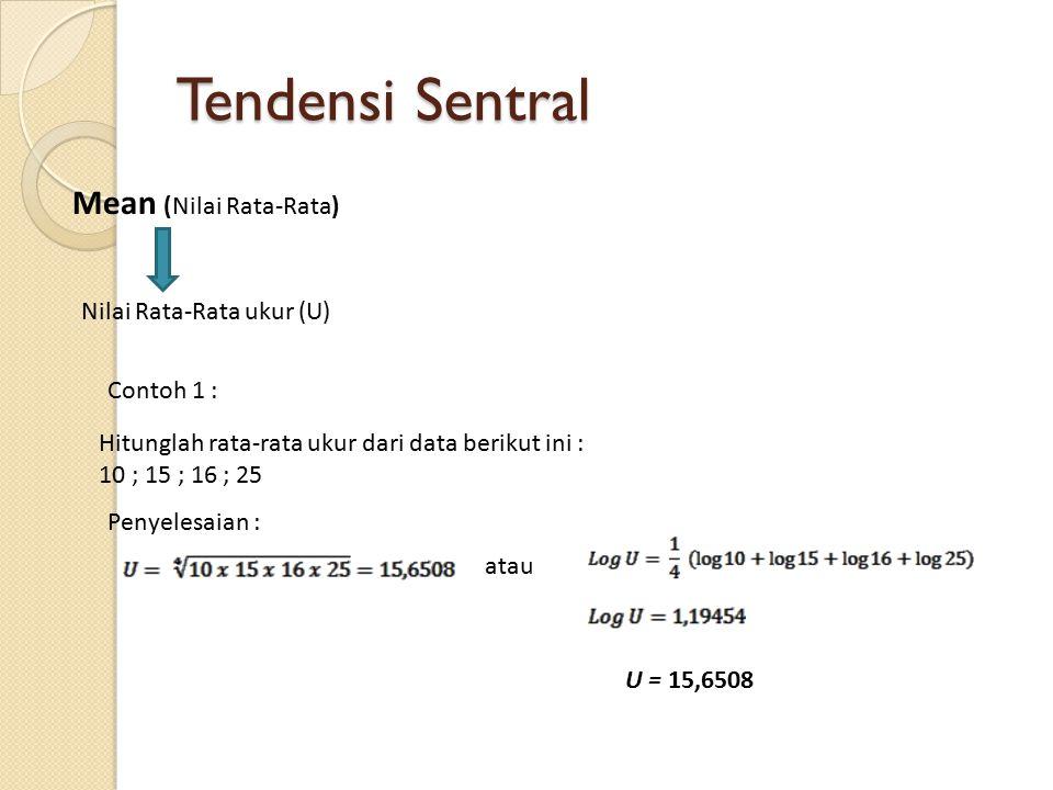 Tendensi Sentral Mean (Nilai Rata-Rata) Nilai Rata-Rata ukur (U) Contoh 1 : Hitunglah rata-rata ukur dari data berikut ini : 10 ; 15 ; 16 ; 25 Penyelesaian : atau U = 15,6508