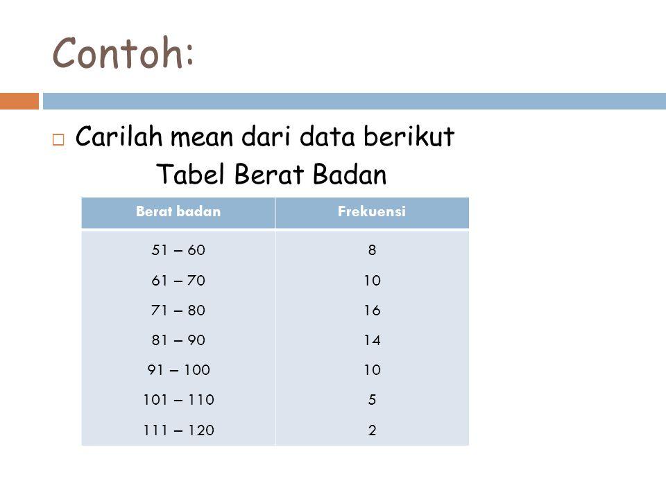 Contoh:  Carilah mean dari data berikut Tabel Berat Badan Berat badanFrekuensi 51 – 60 61 – 70 71 – 80 81 – 90 91 – 100 101 – 110 111 – 120 8 10 16 1