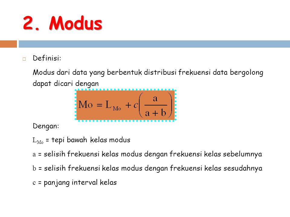 2. Modus  Definisi: Modus dari data yang berbentuk distribusi frekuensi data bergolong dapat dicari dengan Dengan: L Mo = tepi bawah kelas modus a =