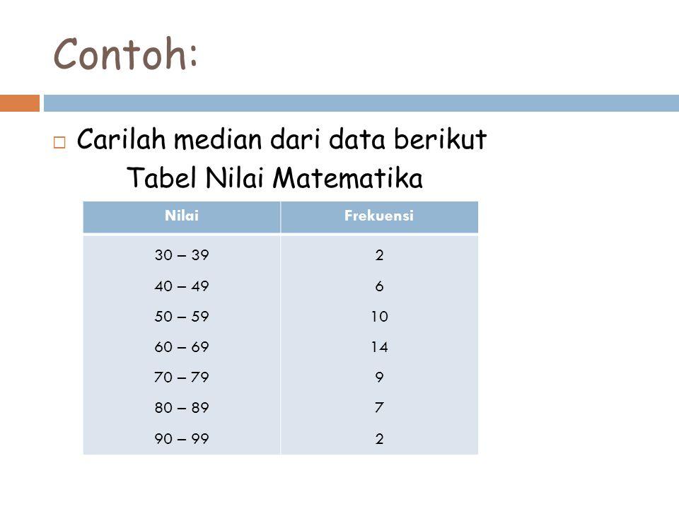 Contoh:  Carilah median dari data berikut Tabel Nilai Matematika NilaiFrekuensi 30 – 39 40 – 49 50 – 59 60 – 69 70 – 79 80 – 89 90 – 99 2 6 10 14 9 7