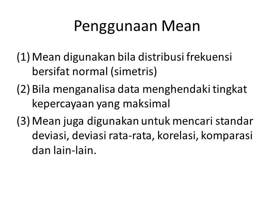 Penggunaan Mean (1)Mean digunakan bila distribusi frekuensi bersifat normal (simetris) (2)Bila menganalisa data menghendaki tingkat kepercayaan yang maksimal (3)Mean juga digunakan untuk mencari standar deviasi, deviasi rata-rata, korelasi, komparasi dan lain-lain.