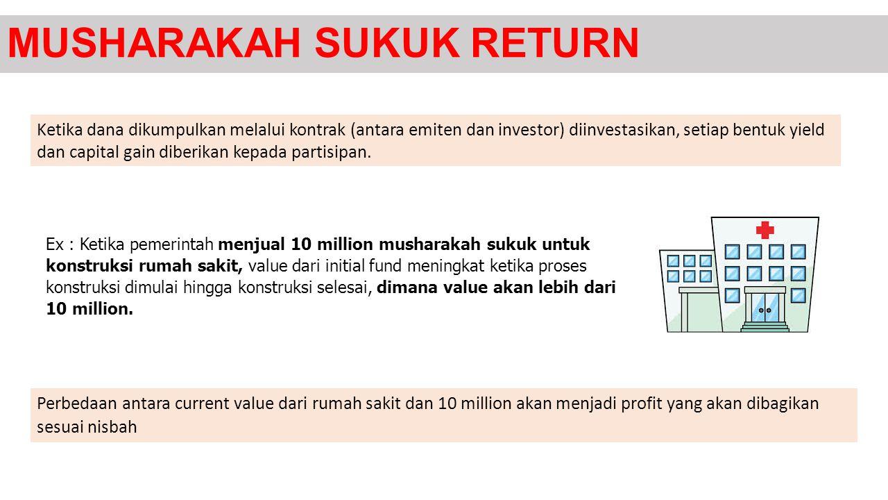 MUSHARAKAH SUKUK RETURN Ex : Ketika pemerintah menjual 10 million musharakah sukuk untuk konstruksi rumah sakit, value dari initial fund meningkat ket