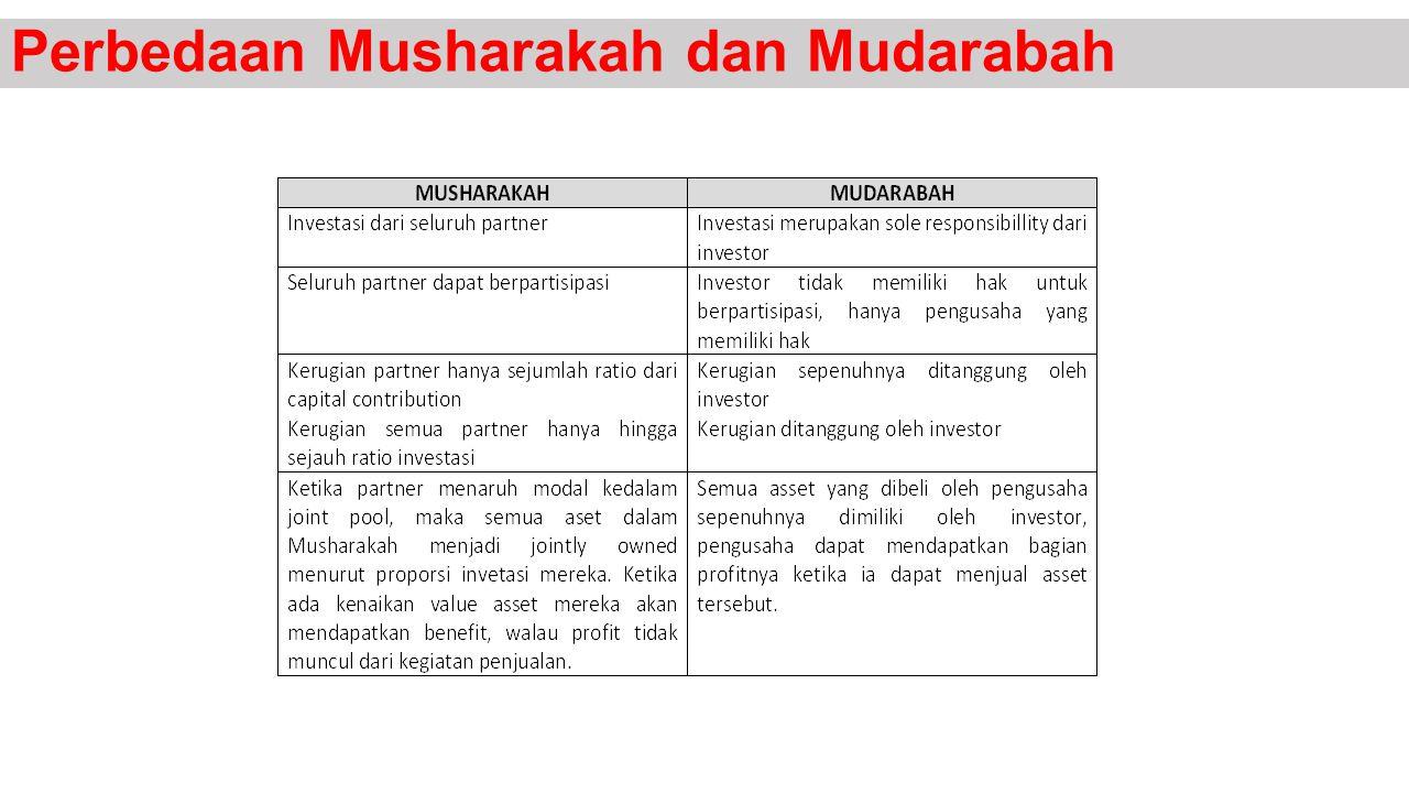 Perbedaan Musharakah dan Mudarabah