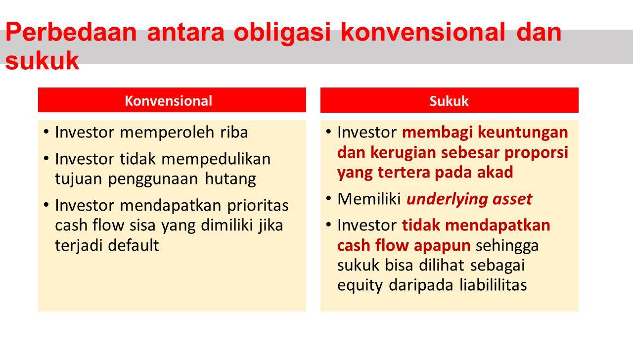 Perbedaan antara obligasi konvensional dan sukuk Konvensional Investor memperoleh riba Investor tidak mempedulikan tujuan penggunaan hutang Investor m