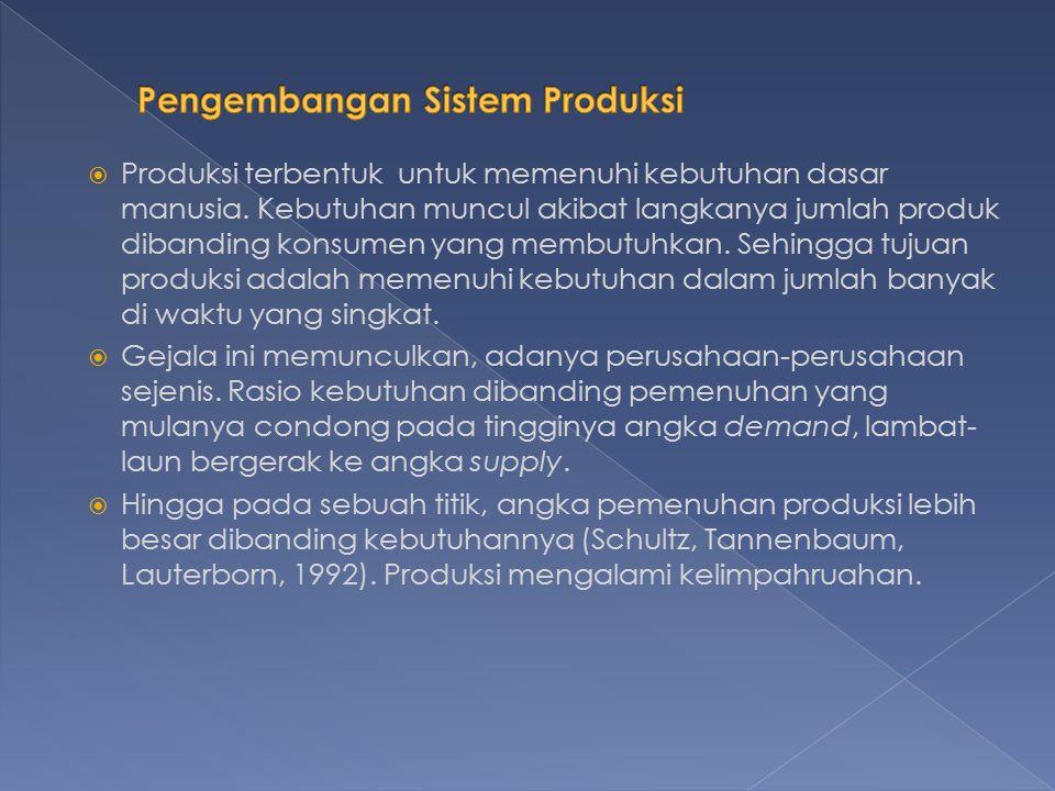  Produksi terbentuk untuk memenuhi kebutuhan dasar manusia. Kebutuhan muncul akibat langkanya jumlah produk dibanding konsumen yang membutuhkan. Sehi