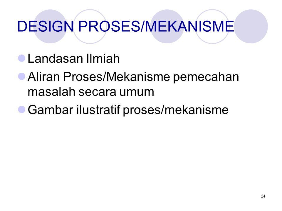 24 DESIGN PROSES/MEKANISME Landasan Ilmiah Aliran Proses/Mekanisme pemecahan masalah secara umum Gambar ilustratif proses/mekanisme