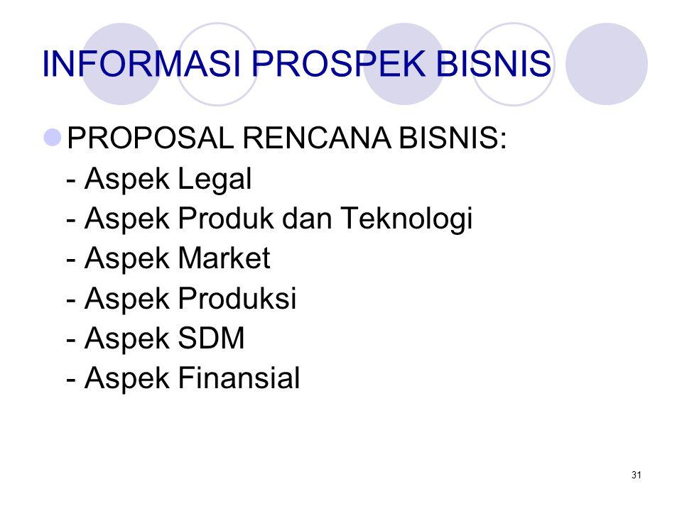 31 INFORMASI PROSPEK BISNIS PROPOSAL RENCANA BISNIS: - Aspek Legal - Aspek Produk dan Teknologi - Aspek Market - Aspek Produksi - Aspek SDM - Aspek Fi