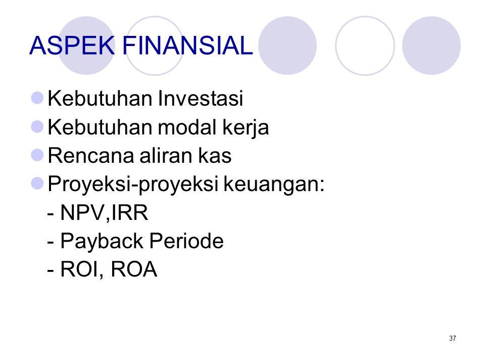 37 ASPEK FINANSIAL Kebutuhan Investasi Kebutuhan modal kerja Rencana aliran kas Proyeksi-proyeksi keuangan: - NPV,IRR - Payback Periode - ROI, ROA