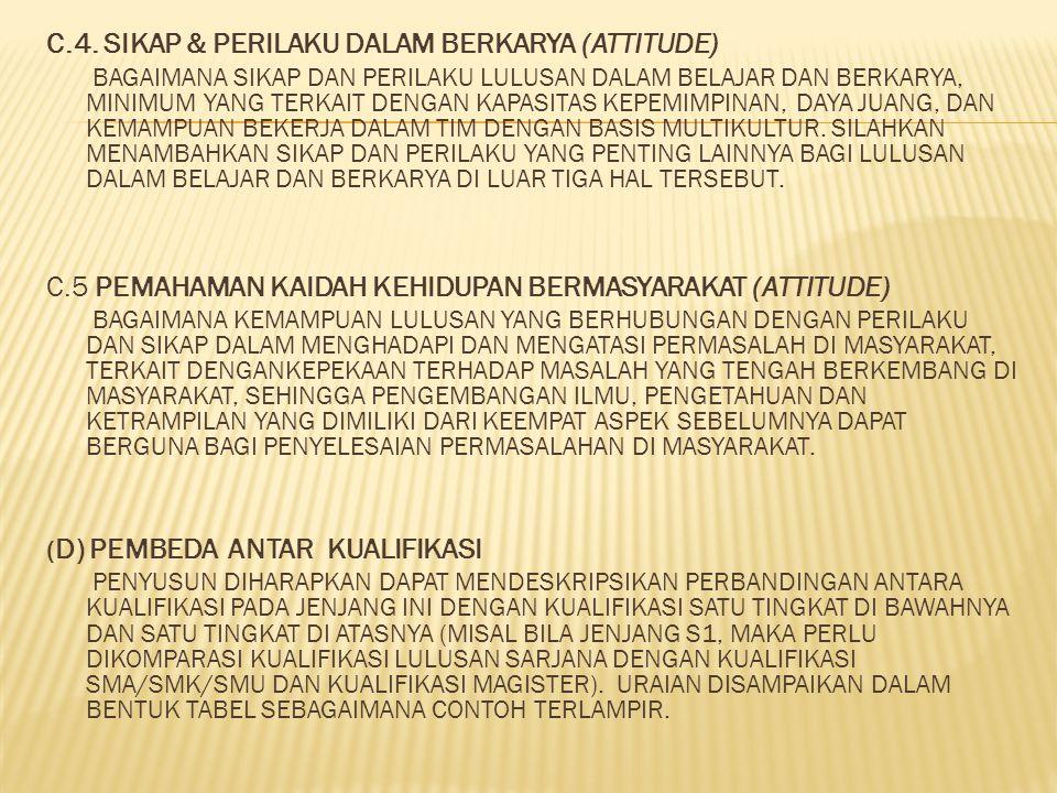 C.4. SIKAP & PERILAKU DALAM BERKARYA (ATTITUDE) BAGAIMANA SIKAP DAN PERILAKU LULUSAN DALAM BELAJAR DAN BERKARYA, MINIMUM YANG TERKAIT DENGAN KAPASITAS