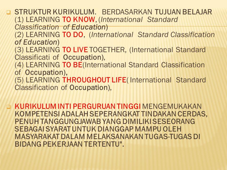  STRUKTUR KURIKULUM. BERDASARKAN TUJUAN BELAJAR (1) LEARNING TO KNOW, (International Standard Classification of Education) (2) LEARNING TO DO, (Inter