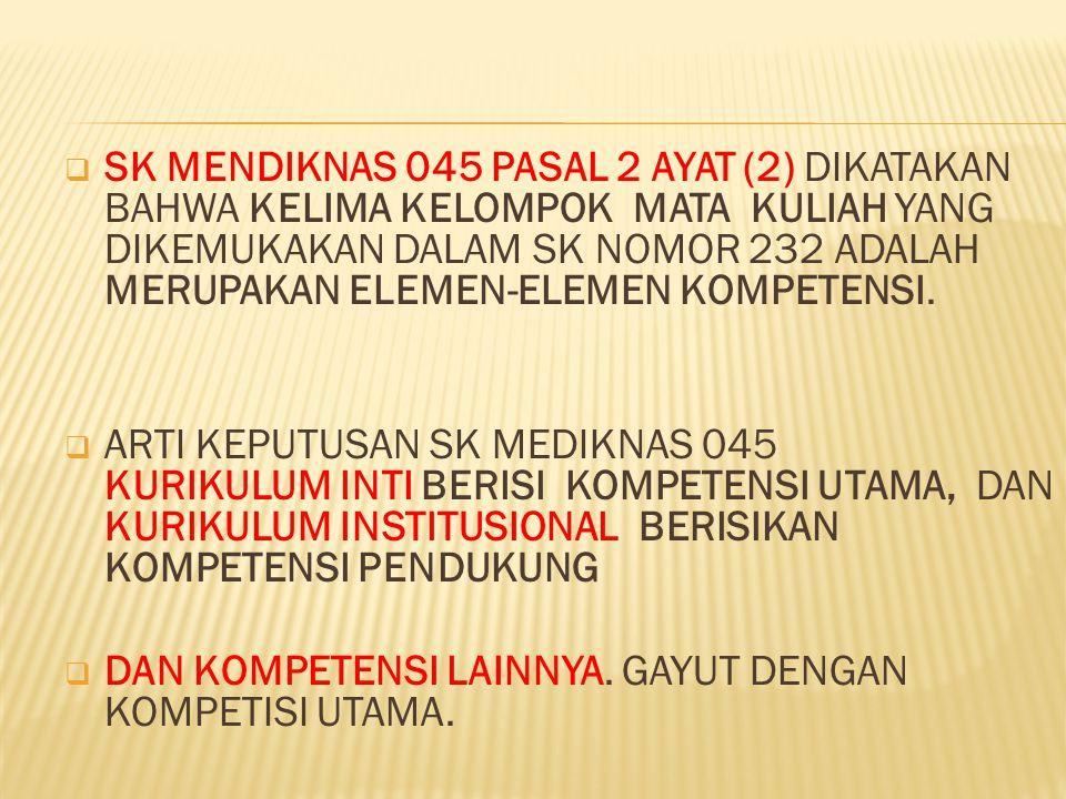  SK MENDIKNAS 045 PASAL 2 AYAT (2) DIKATAKAN BAHWA KELIMA KELOMPOK MATA KULIAH YANG DIKEMUKAKAN DALAM SK NOMOR 232 ADALAH MERUPAKAN ELEMEN-ELEMEN KOM