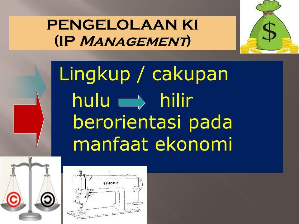 Lingkup / cakupan hulu hilir berorientasi pada manfaat ekonomi PENGELOLAAN KI (IP Management)