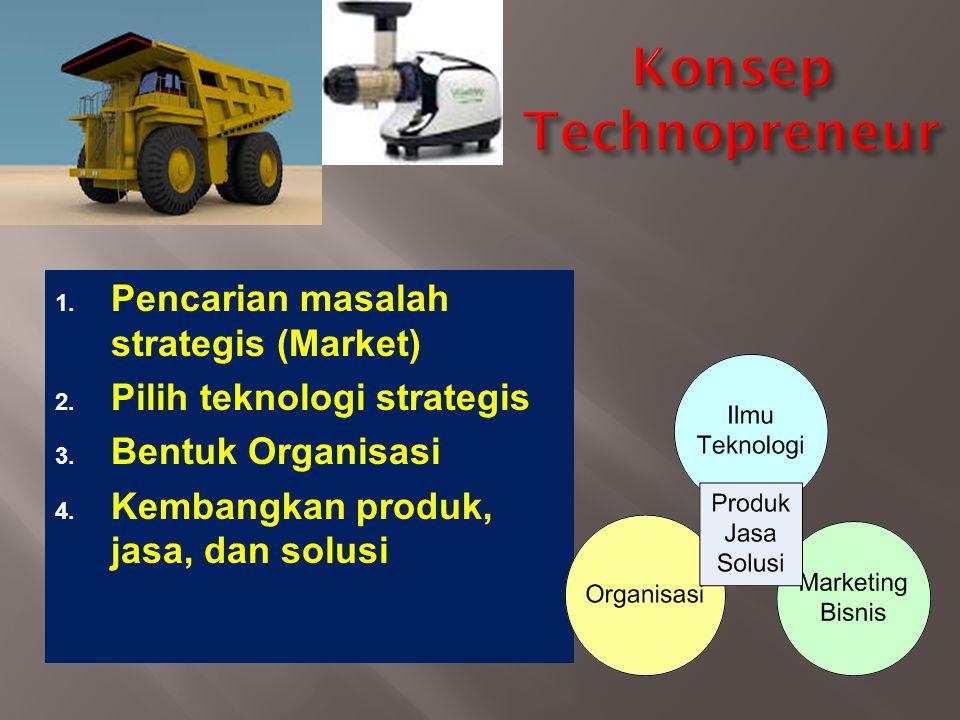  Pencarian masalah strategis (Market)  Pilih teknologi strategis  Bentuk Organisasi  Kembangkan produk, jasa, dan solusi