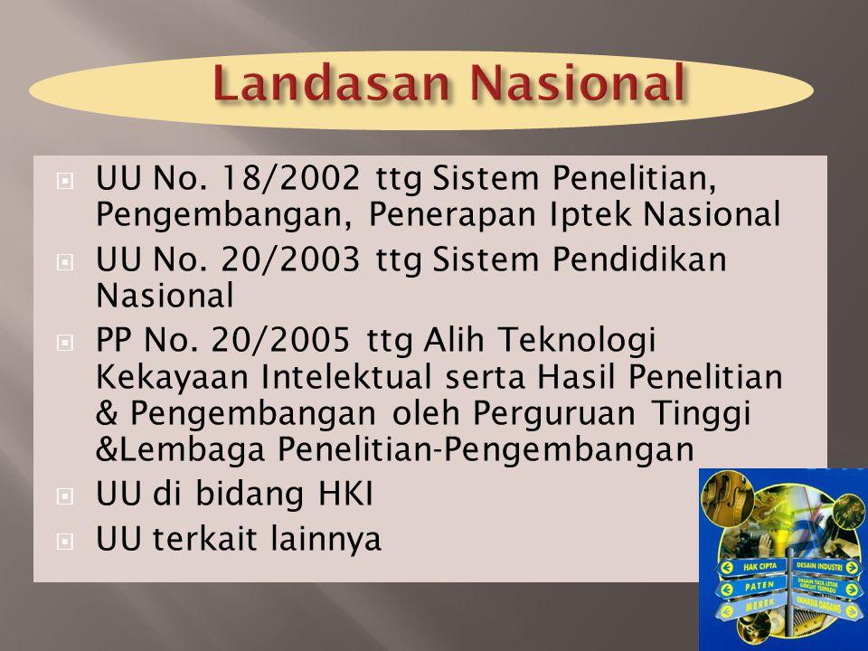  UU No. 18/2002 ttg Sistem Penelitian, Pengembangan, Penerapan Iptek Nasional  UU No. 20/2003 ttg Sistem Pendidikan Nasional  PP No. 20/2005 ttg Al