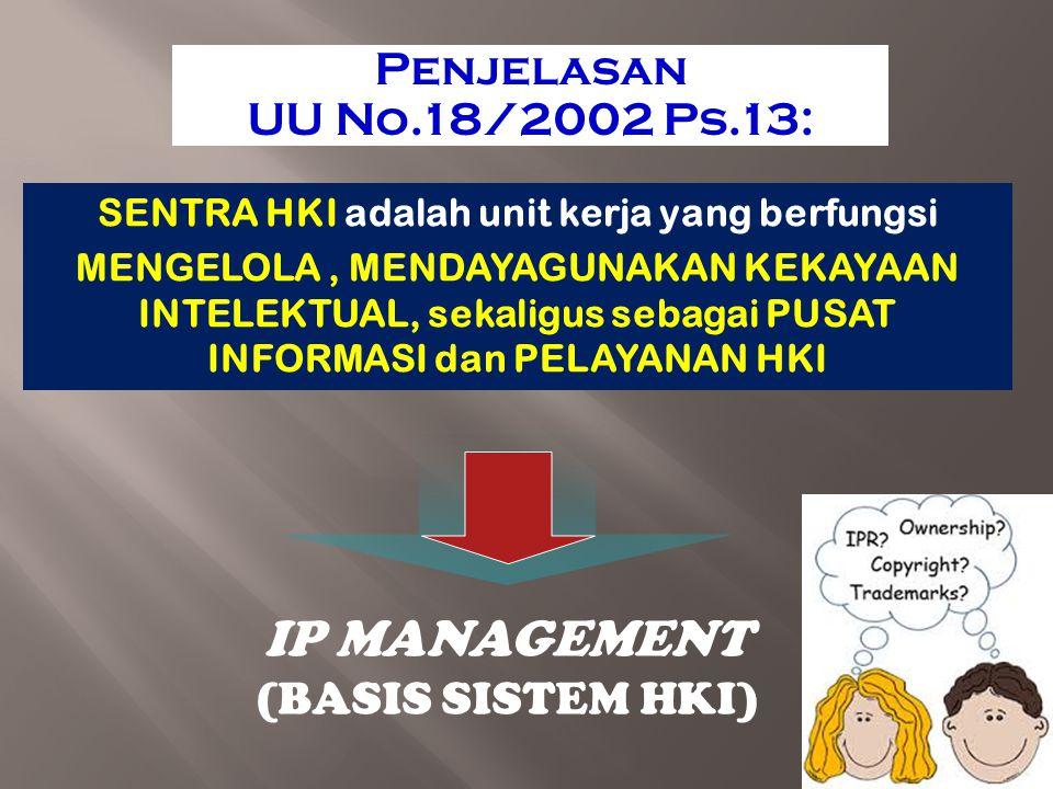 SENTRA HKI adalah unit kerja yang berfungsi MENGELOLA, MENDAYAGUNAKAN KEKAYAAN INTELEKTUAL, sekaligus sebagai PUSAT INFORMASI dan PELAYANAN HKI IP MAN