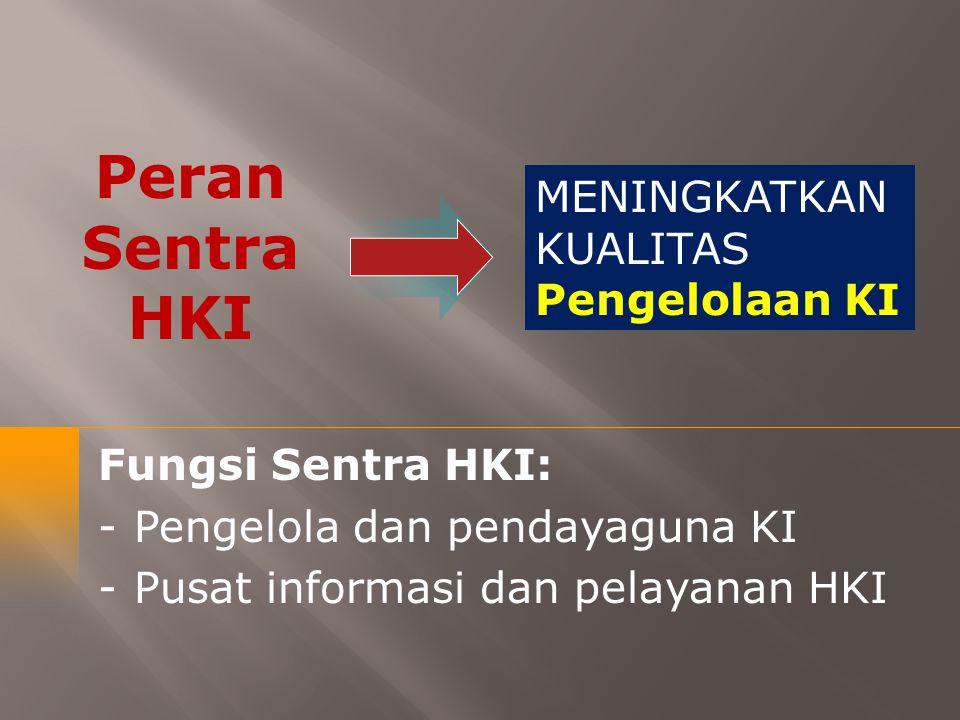 Peran Sentra HKI MENINGKATKAN KUALITAS Pengelolaan KI Fungsi Sentra HKI: -Pengelola dan pendayaguna KI -Pusat informasi dan pelayanan HKI