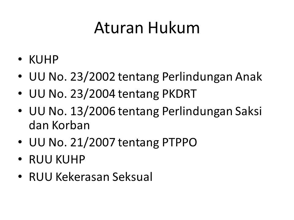 Aturan Hukum KUHP UU No. 23/2002 tentang Perlindungan Anak UU No. 23/2004 tentang PKDRT UU No. 13/2006 tentang Perlindungan Saksi dan Korban UU No. 21