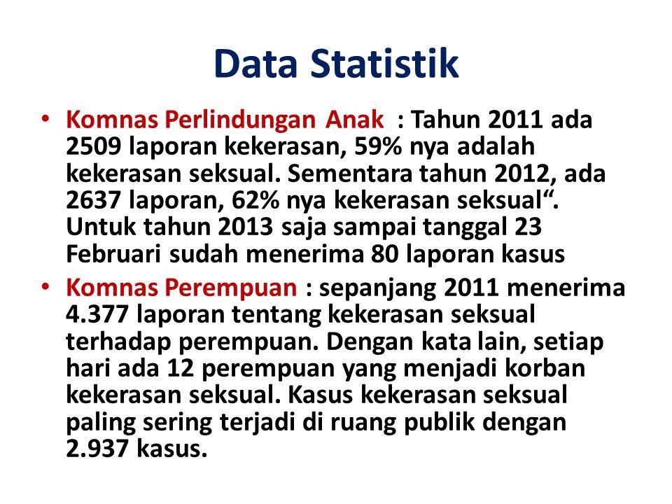 Data Statistik Komnas Perlindungan Anak : Tahun 2011 ada 2509 laporan kekerasan, 59% nya adalah kekerasan seksual. Sementara tahun 2012, ada 2637 lapo