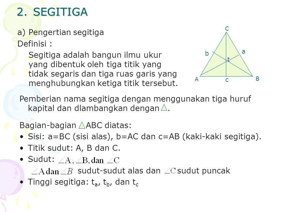Pemberian nama segitiga dengan menggunakan tiga huruf kapital dan dlambangkan dengan. Bagian-bagianABC diatas: Sisi: a=BC (sisi alas), b=AC dan c=AB (