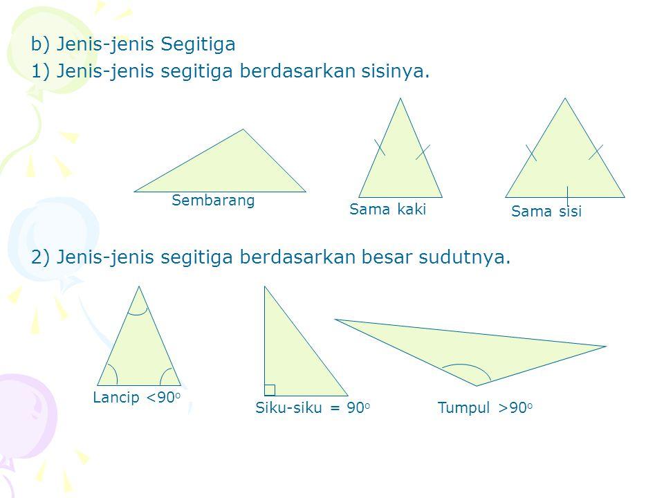 b)Jenis-jenis Segitiga 1)Jenis-jenis segitiga berdasarkan sisinya. 2)Jenis-jenis segitiga berdasarkan besar sudutnya. Sembarang Sama kaki Sama sisi La