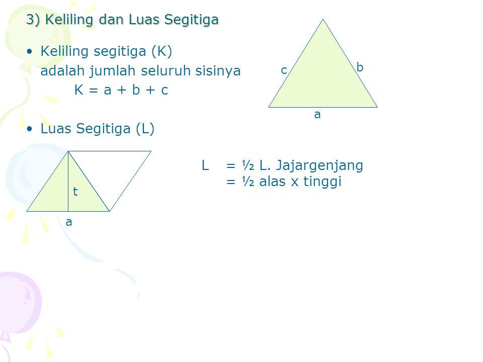 3) Keliling dan Luas Segitiga Keliling segitiga (K) adalah jumlah seluruh sisinya K = a + b + c Luas Segitiga (L) a c b L = ½ L. Jajargenjang = ½ alas