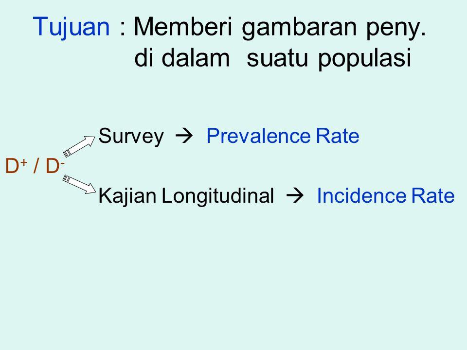 Tujuan : Memberi gambaran peny. di dalam suatu populasi Survey  Prevalence Rate D + / D - Kajian Longitudinal  Incidence Rate