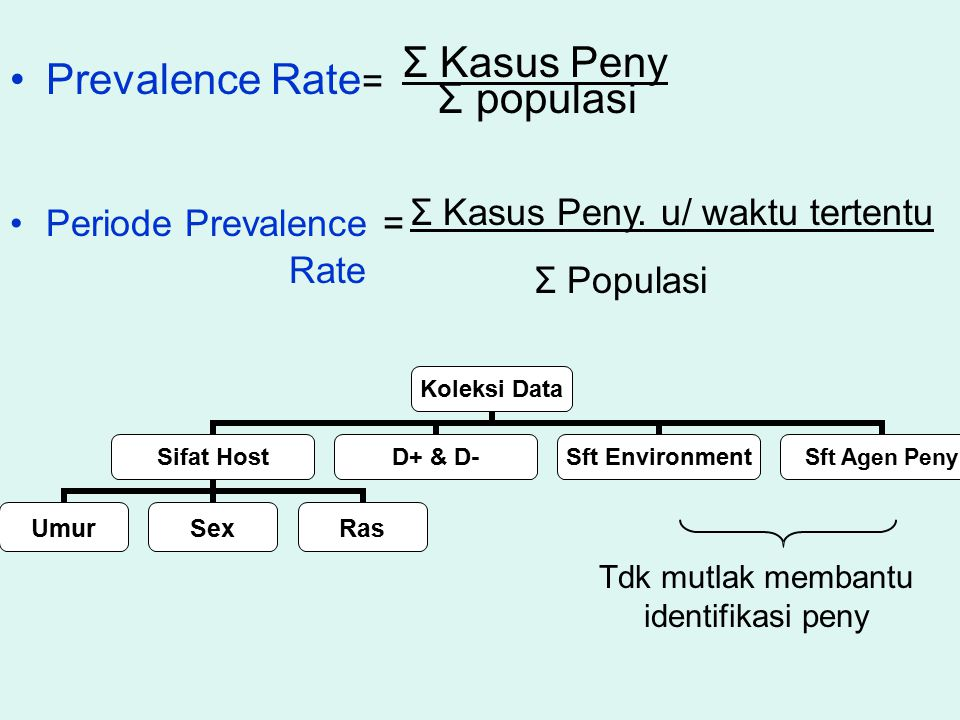 Prevalence Rate = Periode Prevalence = Rate Σ Kasus Peny Σ populasi Σ Kasus Peny.