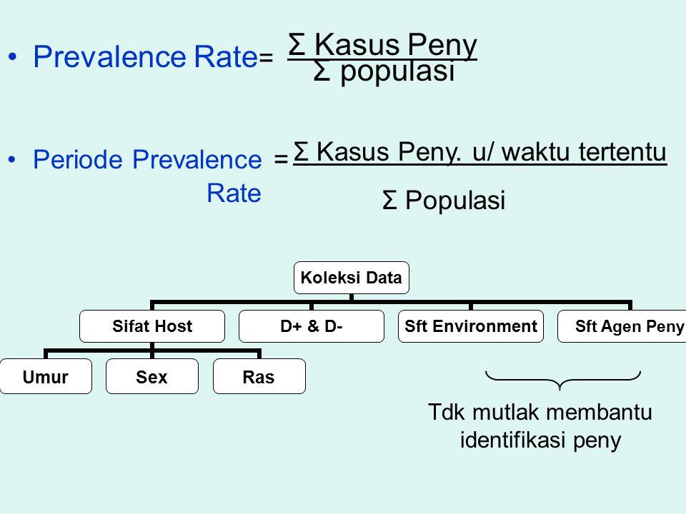 Prevalence Rate = Periode Prevalence = Rate Σ Kasus Peny Σ populasi Σ Kasus Peny. u/ waktu tertentu Σ Populasi Tdk mutlak membantu identifikasi peny