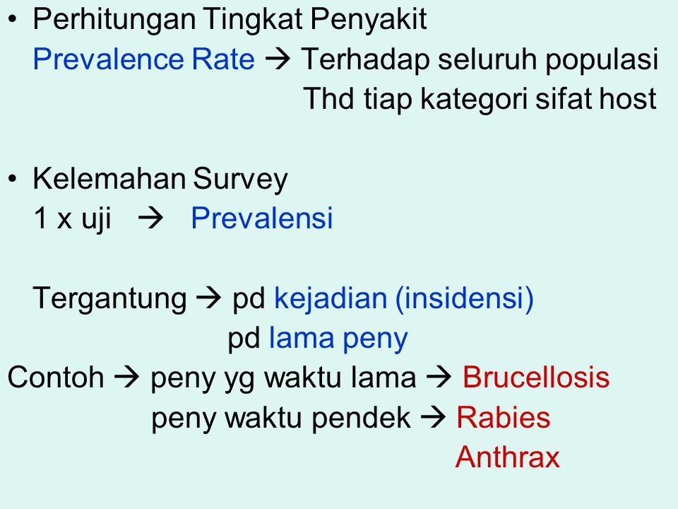 Perhitungan Tingkat Penyakit Prevalence Rate  Terhadap seluruh populasi Thd tiap kategori sifat host Kelemahan Survey 1 x uji  Prevalensi Tergantung  pd kejadian (insidensi) pd lama peny Contoh  peny yg waktu lama  Brucellosis peny waktu pendek  Rabies Anthrax